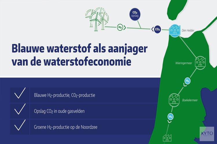 Blauwewaterstoffabriek in Den Helder in zicht
